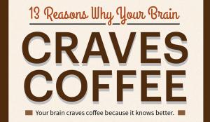 your brain wants caffeine