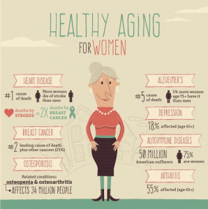 secret to healthy ageing