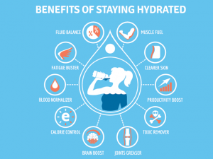 exercising and hydration
